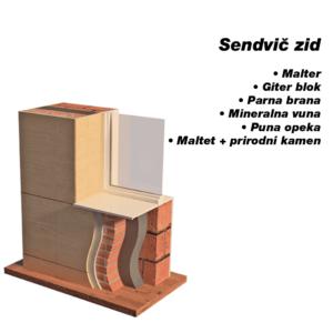 sendvic-zid
